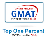 Sandeep Gupta - Best GMAT Preparation Tips (Top One Percent)